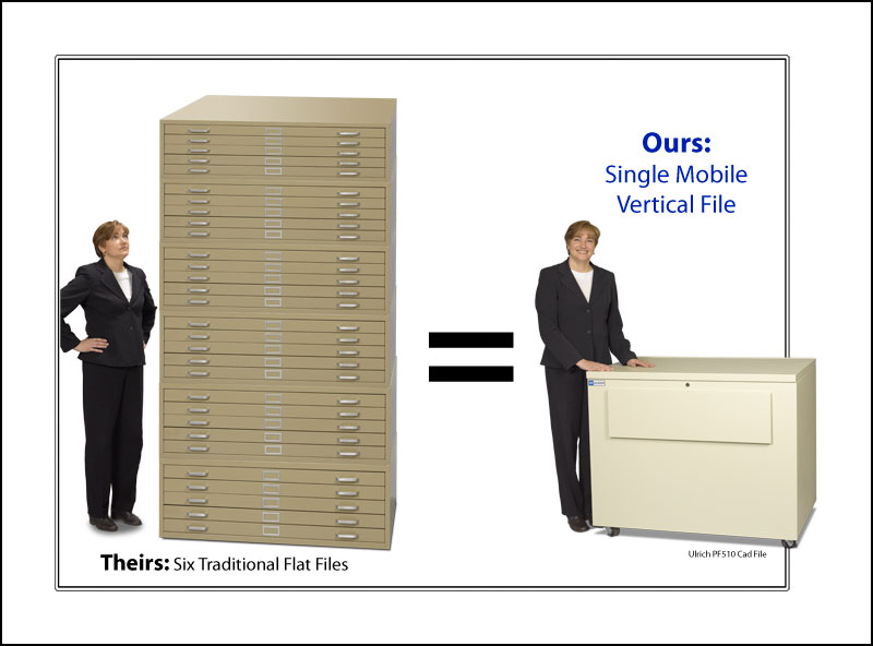 Planfiles simply use less precious office space than do flat files.