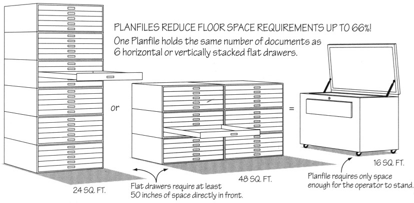 The benefits of Blueberry Brands Planfiles for large document storage are many and varied.
