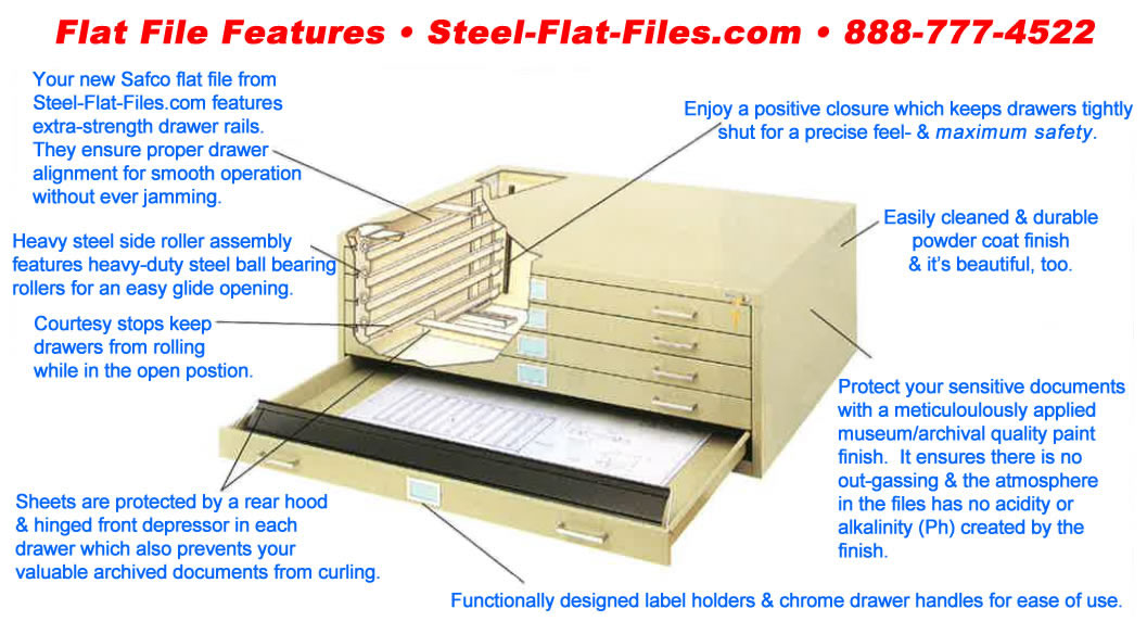 Steel flat files feature chart.