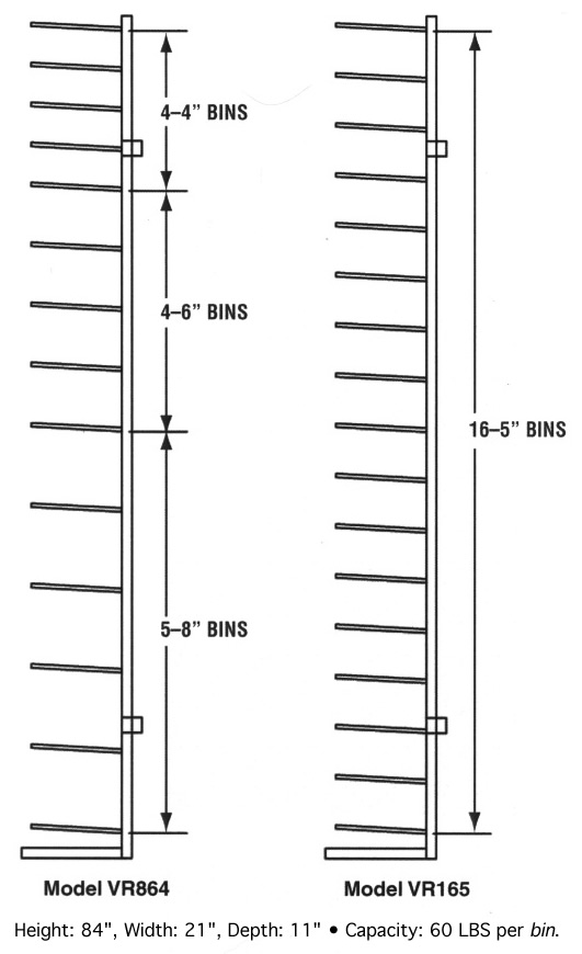 Schematic of visiracks from Blueberry Brands, LLC.